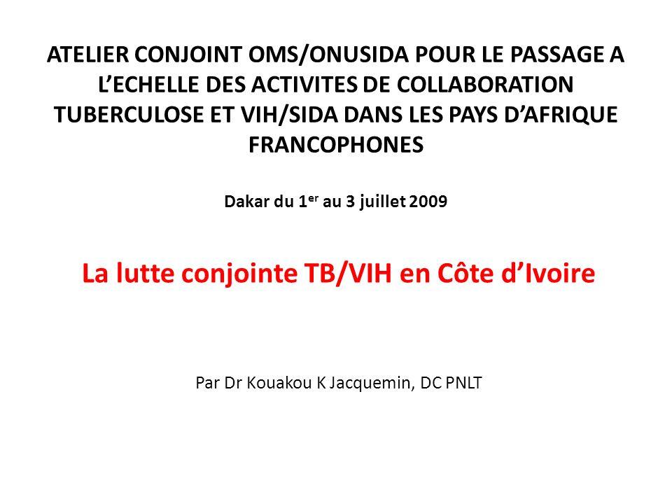 ATELIER CONJOINT OMS/ONUSIDA POUR LE PASSAGE A LECHELLE DES ACTIVITES DE COLLABORATION TUBERCULOSE ET VIH/SIDA DANS LES PAYS DAFRIQUE FRANCOPHONES Dak