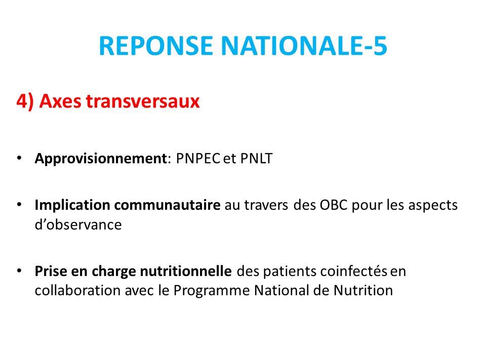 REPONSE NATIONALE-5 4) Axes transversaux Approvisionnement: PNPEC et PNLT Implication communautaire au travers des OBC pour les aspects dobservance Pr