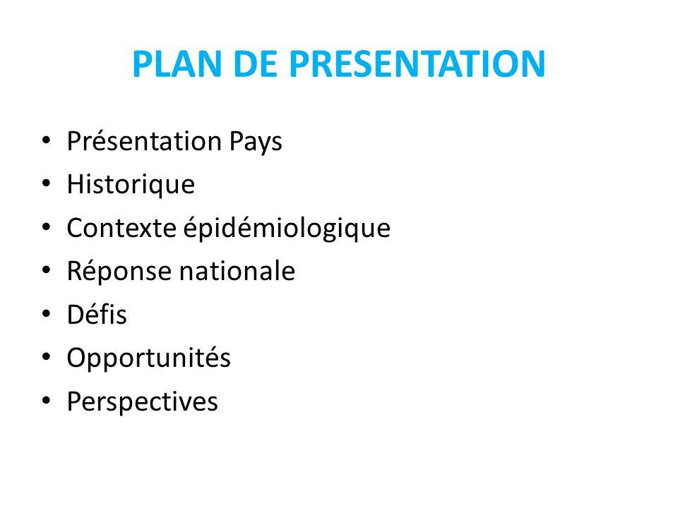 PLAN DE PRESENTATION Présentation Pays Historique Contexte épidémiologique Réponse nationale Défis Opportunités Perspectives