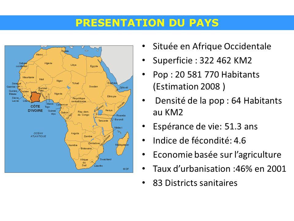 PRESENTATION DU PAYS Située en Afrique Occidentale Superficie : 322 462 KM2 Pop : 20 581 770 Habitants (Estimation 2008 ) Densité de la pop : 64 Habit
