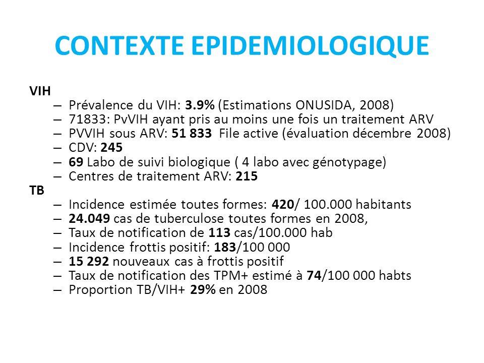 CONTEXTE EPIDEMIOLOGIQUE VIH – Prévalence du VIH: 3.9% (Estimations ONUSIDA, 2008) – 71833: PvVIH ayant pris au moins une fois un traitement ARV – PVV