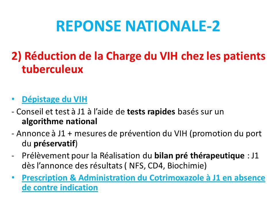 REPONSE NATIONALE-2 2) Réduction de la Charge du VIH chez les patients tuberculeux Dépistage du VIH - Conseil et test à J1 à laide de tests rapides ba