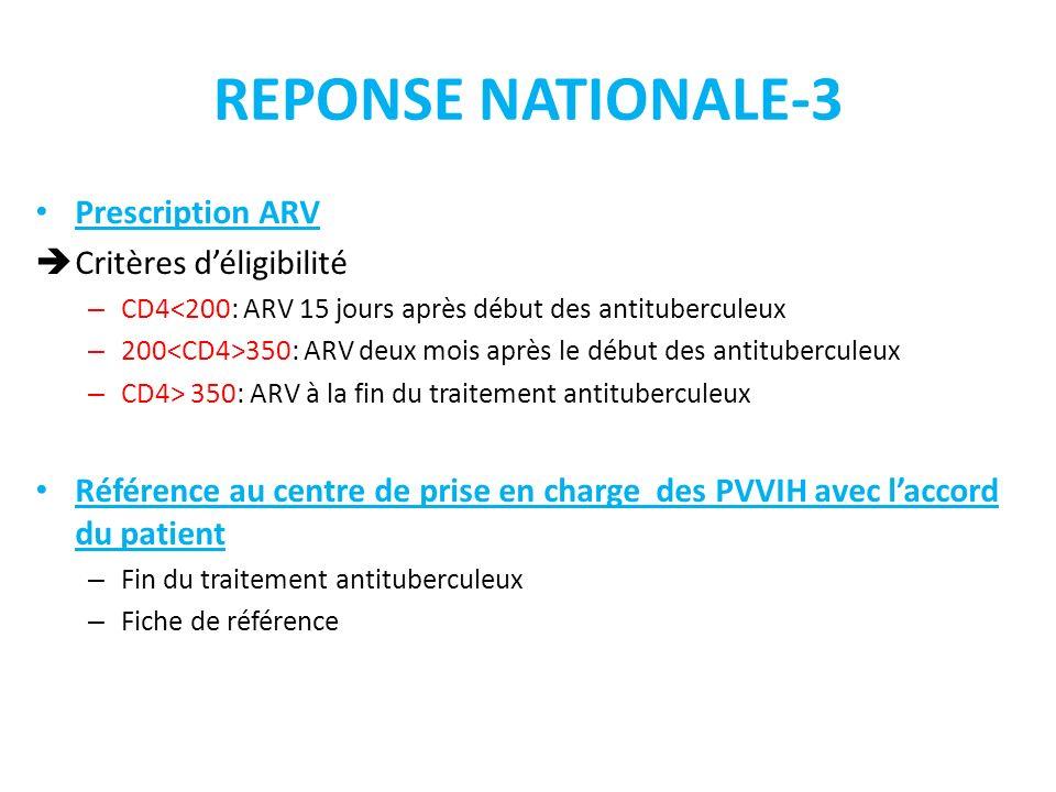 REPONSE NATIONALE-3 Prescription ARV Critères déligibilité – CD4<200: ARV 15 jours après début des antituberculeux – 200 350: ARV deux mois après le d