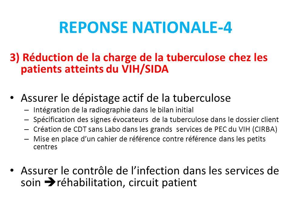 REPONSE NATIONALE-4 3) Réduction de la charge de la tuberculose chez les patients atteints du VIH/SIDA Assurer le dépistage actif de la tuberculose –