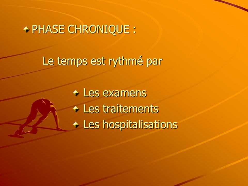 PHASE CHRONIQUE : Le temps est rythmé par Les examens Les examens Les traitements Les traitements Les hospitalisations Les hospitalisations