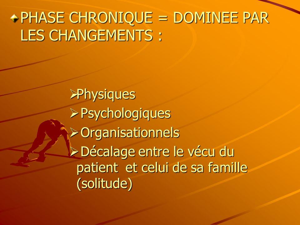PHASE CHRONIQUE = DOMINEE PAR LES CHANGEMENTS : Physiques Physiques Psychologiques Psychologiques Organisationnels Organisationnels Décalage entre le
