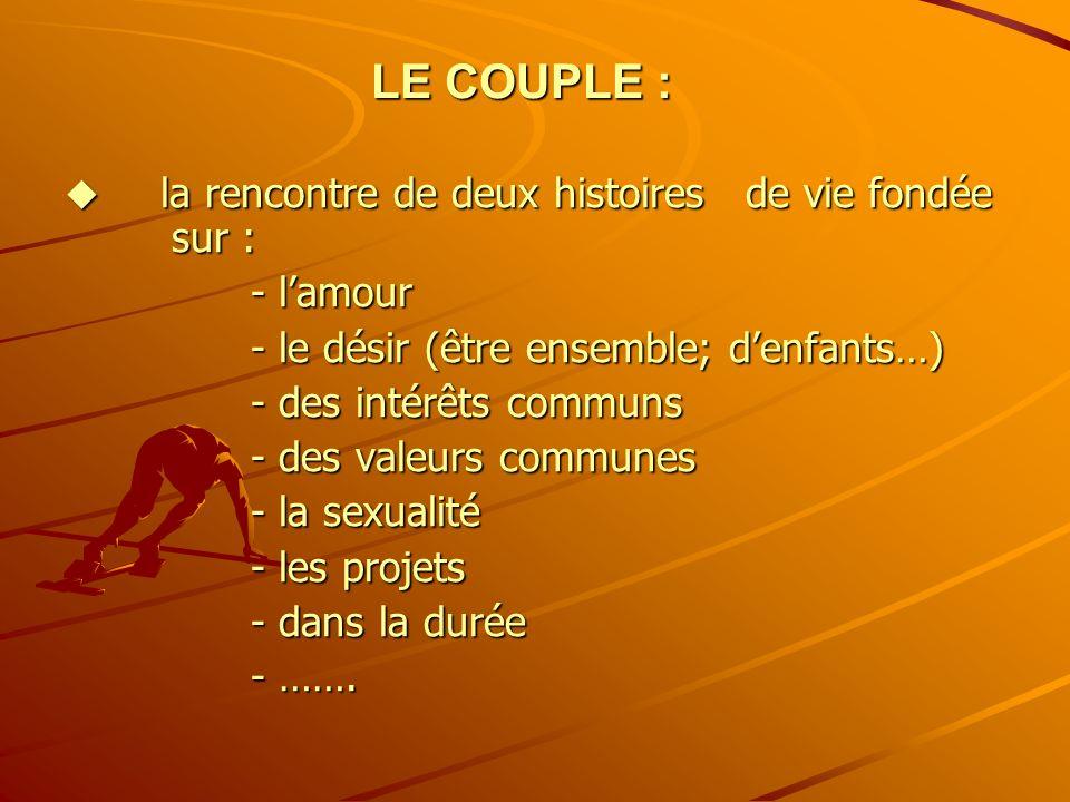 LE COUPLE : u la rencontre de deux histoires de vie fondée sur : - lamour - lamour - le désir (être ensemble; denfants…) - le désir (être ensemble; de