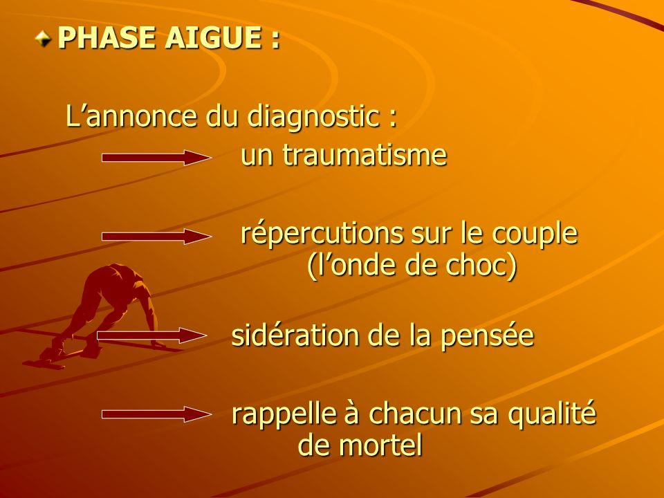 PHASE AIGUE : Lannonce du diagnostic : un traumatisme un traumatisme répercutions sur le couple (londe de choc) répercutions sur le couple (londe de c