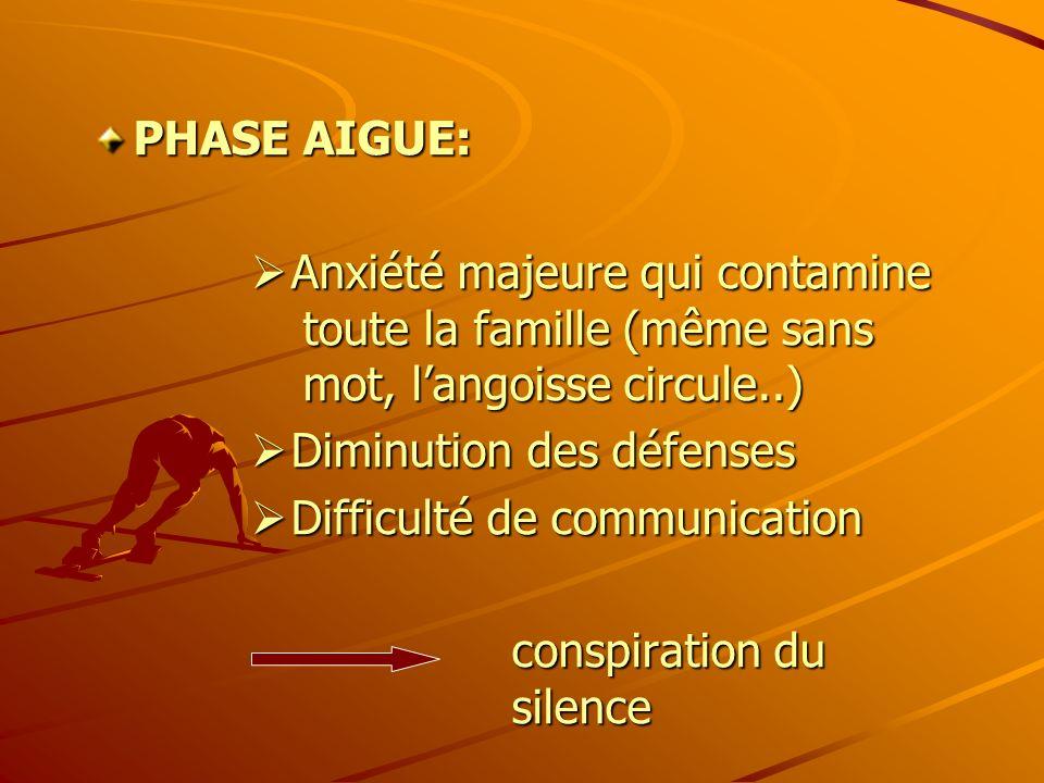 PHASE AIGUE: Anxiété majeure qui contamine toute la famille (même sans mot, langoisse circule..) Anxiété majeure qui contamine toute la famille (même