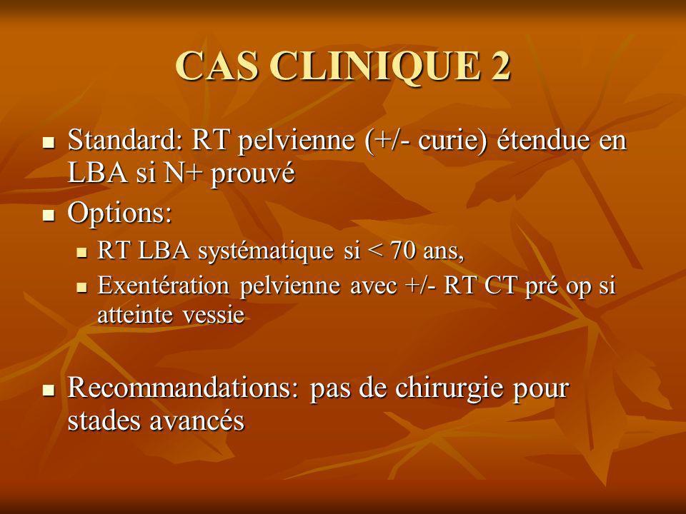 CAS CLINIQUE 2 Standard: RT pelvienne (+/- curie) étendue en LBA si N+ prouvé Standard: RT pelvienne (+/- curie) étendue en LBA si N+ prouvé Options: