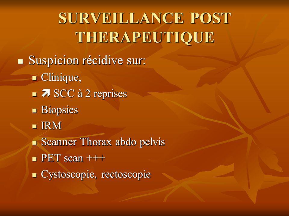 SURVEILLANCE POST THERAPEUTIQUE Suspicion récidive sur: Suspicion récidive sur: Clinique, Clinique, SCC à 2 reprises SCC à 2 reprises Biopsies Biopsie