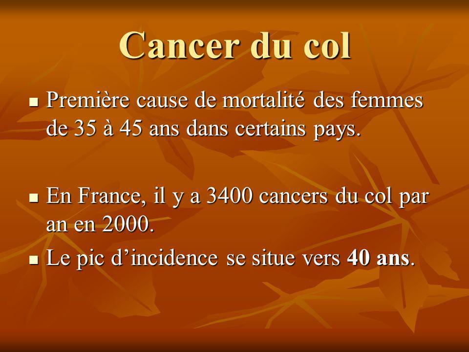 Cancer du col Première cause de mortalité des femmes de 35 à 45 ans dans certains pays. Première cause de mortalité des femmes de 35 à 45 ans dans cer