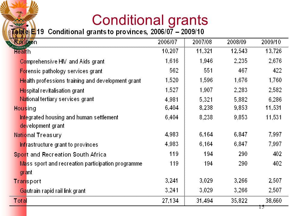 15 Conditional grants