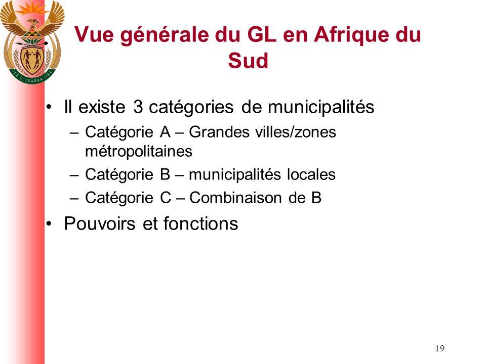 19 Vue générale du GL en Afrique du Sud Il existe 3 catégories de municipalités –Catégorie A – Grandes villes/zones métropolitaines –Catégorie B – municipalités locales –Catégorie C – Combinaison de B Pouvoirs et fonctions