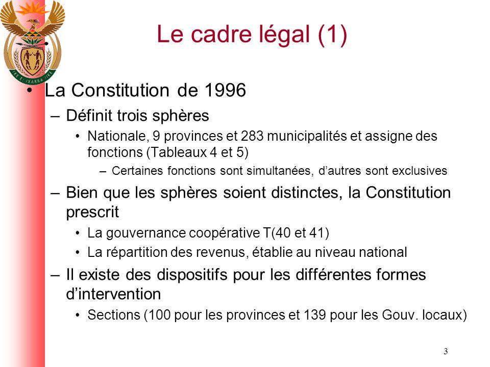 4 Le cadre légal (2) Acte des relations fiscales intergouvernementales, 1997 –Établit le Conseil du Budget Qui comprend le Min des Fin et 9 MEC (membres du Conseil exécutif) des Finances –Établit également le Forum du Budget Qui est le CB élargi et inclut les Gouv.