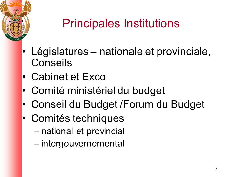 7 Principales Institutions Législatures – nationale et provinciale, Conseils Cabinet et Exco Comité ministériel du budget Conseil du Budget /Forum du Budget Comités techniques –national et provincial –intergouvernemental