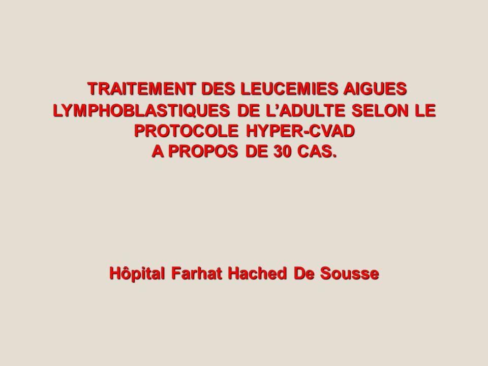 TRAITEMENT DES LEUCEMIES AIGUES LYMPHOBLASTIQUES DE LADULTE SELON LE PROTOCOLE HYPER-CVAD A PROPOS DE 30 CAS. Hôpital Farhat Hached De Sousse TRAITEME