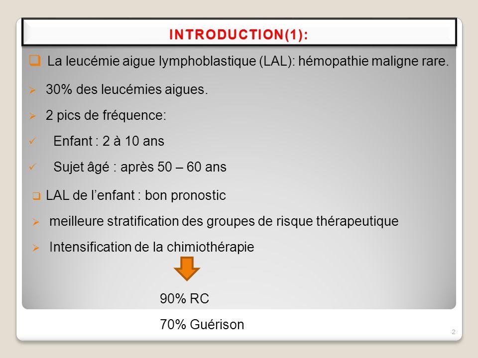 La leucémie aigue lymphoblastique (LAL): hémopathie maligne rare. 30% des leucémies aigues. 2 pics de fréquence: Enfant : 2 à 10 ans Sujet âgé : après