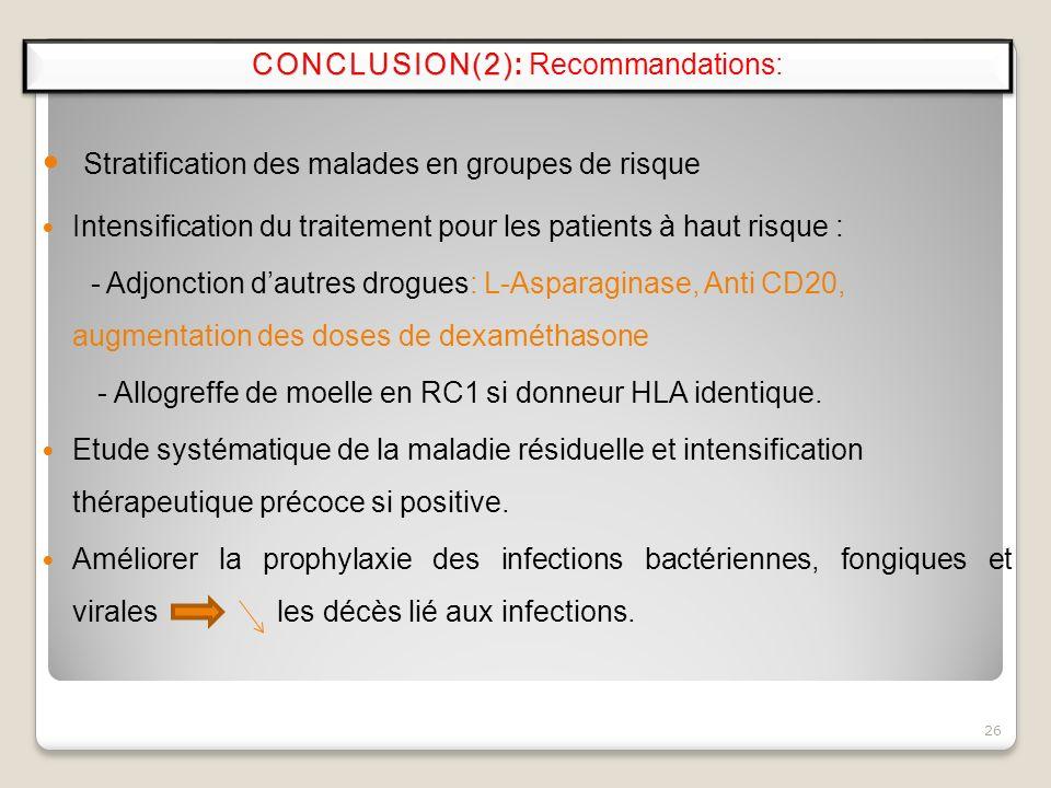 Stratification des malades en groupes de risque Intensification du traitement pour les patients à haut risque : - Adjonction dautres drogues: L-Aspara
