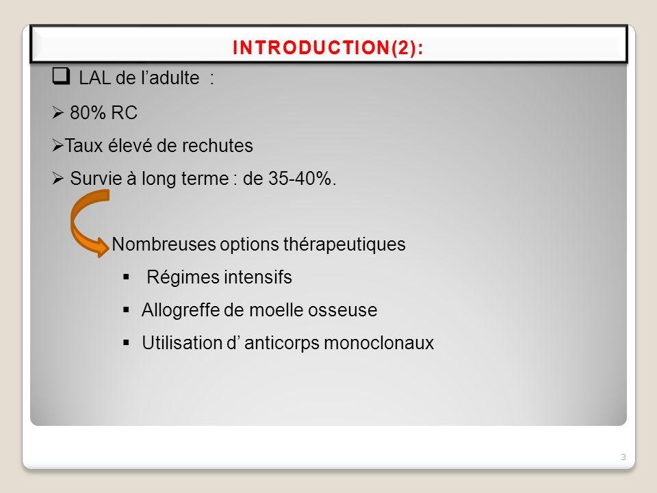 3 LAL de ladulte : 80% RC Taux élevé de rechutes Survie à long terme : de 35-40%. Nombreuses options thérapeutiques Régimes intensifs Allogreffe de mo