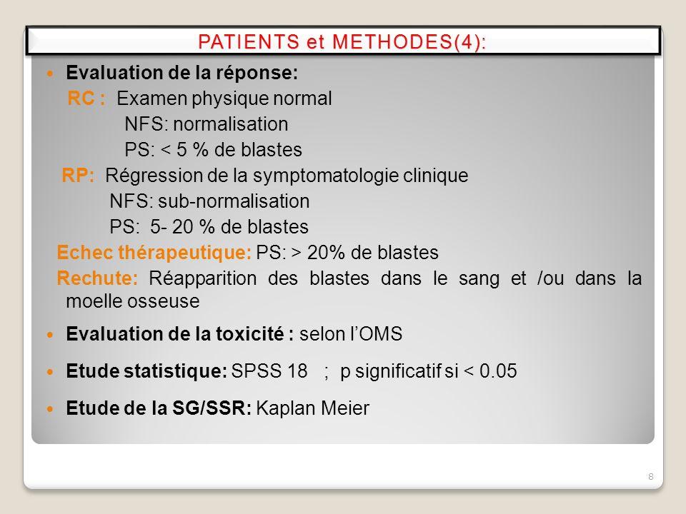 Evaluation de la réponse: RC : Examen physique normal NFS: normalisation PS: < 5 % de blastes RP: Régression de la symptomatologie clinique NFS: sub-n