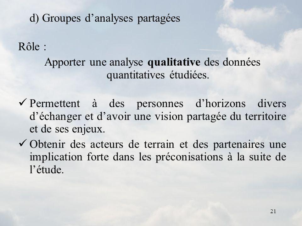 21 d) Groupes danalyses partagées Rôle : Apporter une analyse qualitative des données quantitatives étudiées. Permettent à des personnes dhorizons div