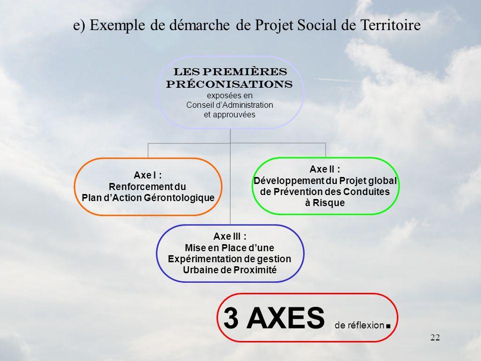 22 Axe II : Développement du Projet global de Prévention des Conduites à Risque Les Premières Préconisations exposées en Conseil dAdministration et ap