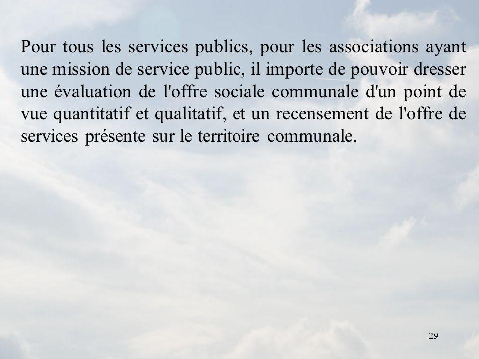 29 Pour tous les services publics, pour les associations ayant une mission de service public, il importe de pouvoir dresser une évaluation de l'offre