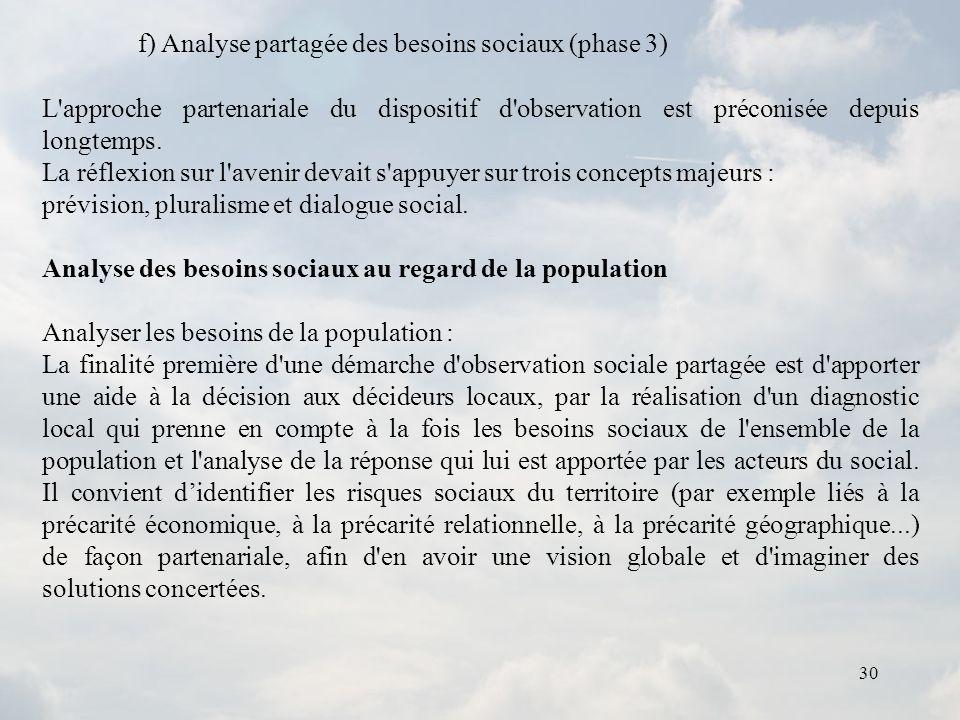 30 f) Analyse partagée des besoins sociaux (phase 3) L'approche partenariale du dispositif d'observation est préconisée depuis longtemps. La réflexion