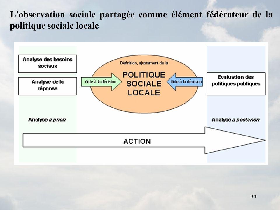 34 L'observation sociale partagée comme élément fédérateur de la politique sociale locale