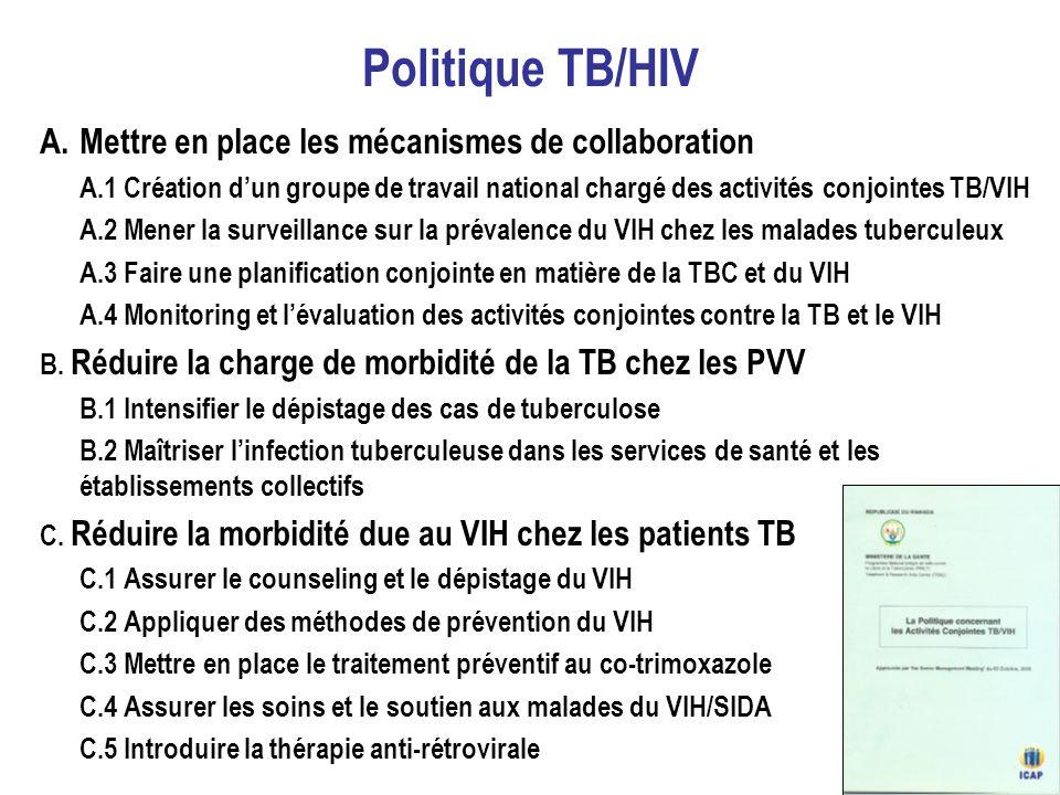 Politique TB/HIV A.Mettre en place les mécanismes de collaboration A.1 Création dun groupe de travail national chargé des activités conjointes TB/VIH A.2 Mener la surveillance sur la prévalence du VIH chez les malades tuberculeux A.3 Faire une planification conjointe en matière de la TBC et du VIH A.4 Monitoring et lévaluation des activités conjointes contre la TB et le VIH B.
