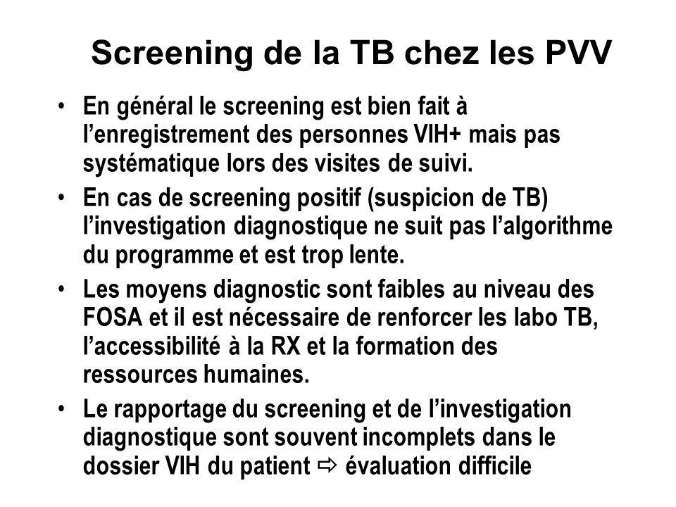 Screening de la TB chez les PVV En général le screening est bien fait à lenregistrement des personnes VIH+ mais pas systématique lors des visites de suivi.