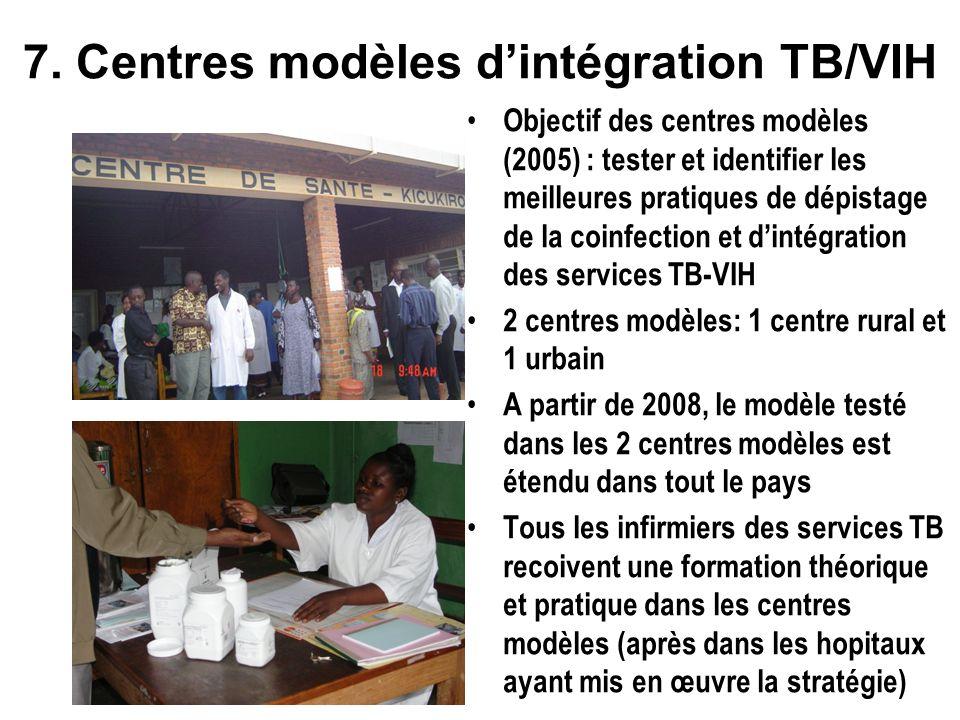 7. Centres modèles dintégration TB/VIH Objectif des centres modèles (2005) : tester et identifier les meilleures pratiques de dépistage de la coinfect
