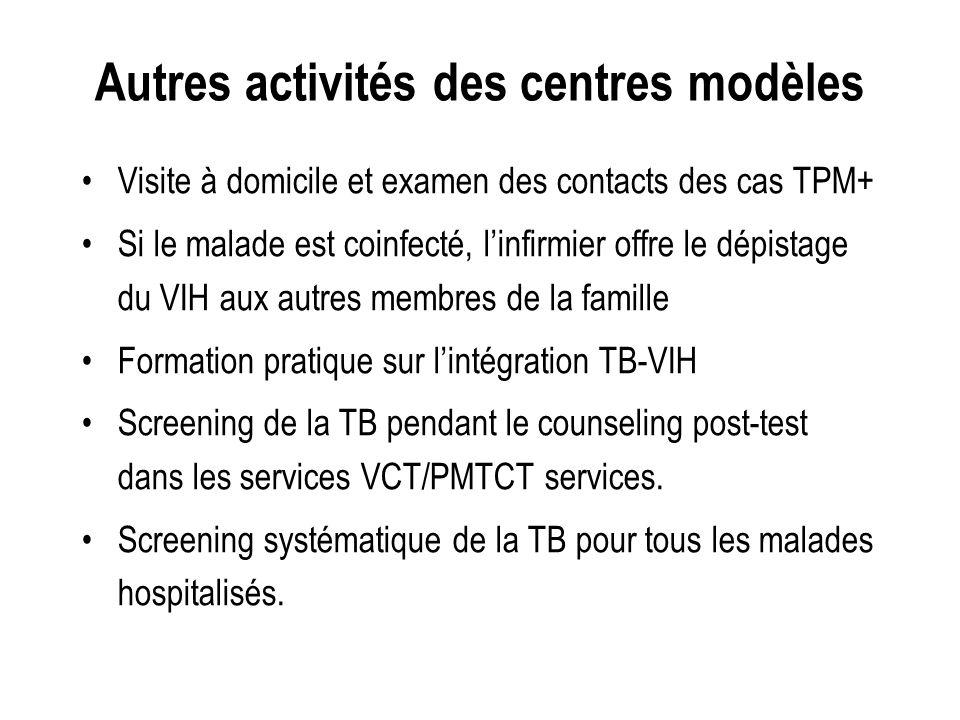 Autres activités des centres modèles Visite à domicile et examen des contacts des cas TPM+ Si le malade est coinfecté, linfirmier offre le dépistage du VIH aux autres membres de la famille Formation pratique sur lintégration TB-VIH Screening de la TB pendant le counseling post-test dans les services VCT/PMTCT services.