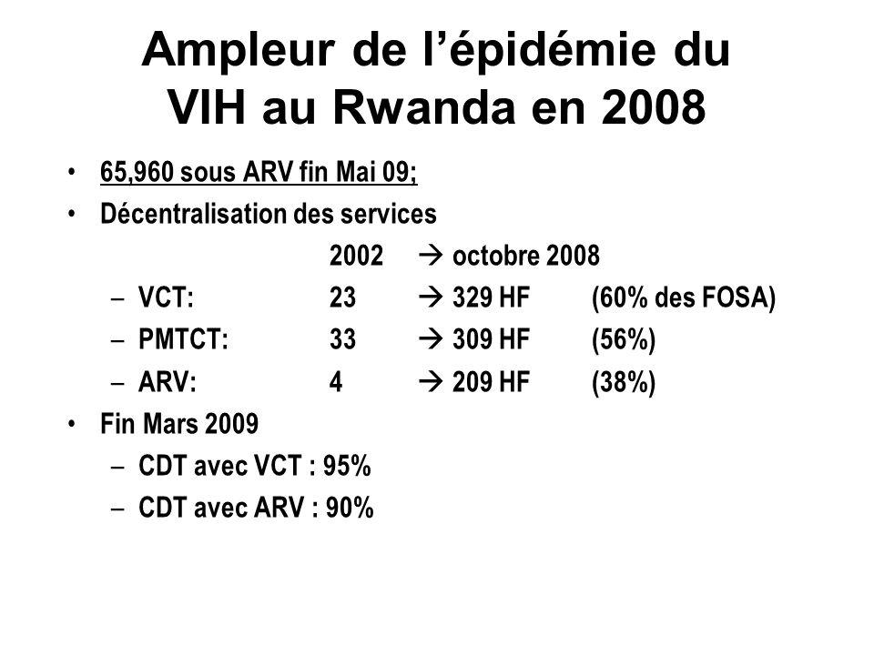 Autre mesure visant à réduire la mortalité (juin 09): léligibilité aux ARV pour les malades coinfectés est passe à < 500 CD4 TRAITEMENT DES MALADES TB – VIH / SIDA TBP et CD4 < 500 / mm 3 ou TBEP Mettre en route le traitement anti-TB.