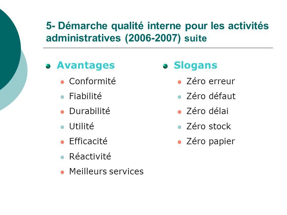 5- Démarche qualité interne pour les activités administratives (2006-2007) suite Avantages Conformité Fiabilité Durabilité Utilité Efficacité Réactivi