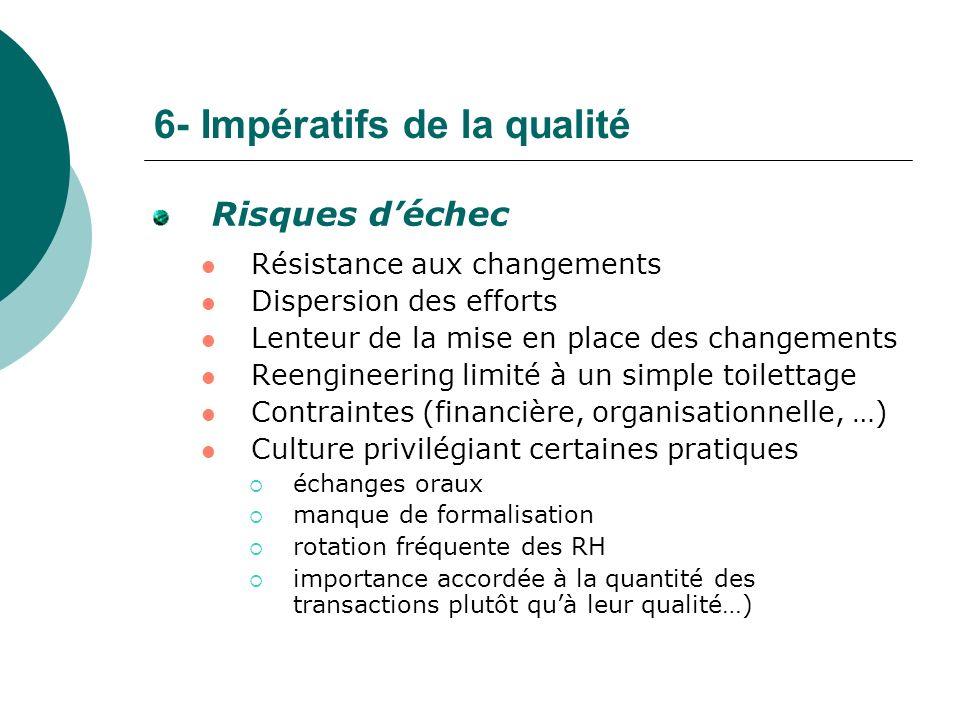 6- Impératifs de la qualité Risques déchec Résistance aux changements Dispersion des efforts Lenteur de la mise en place des changements Reengineering