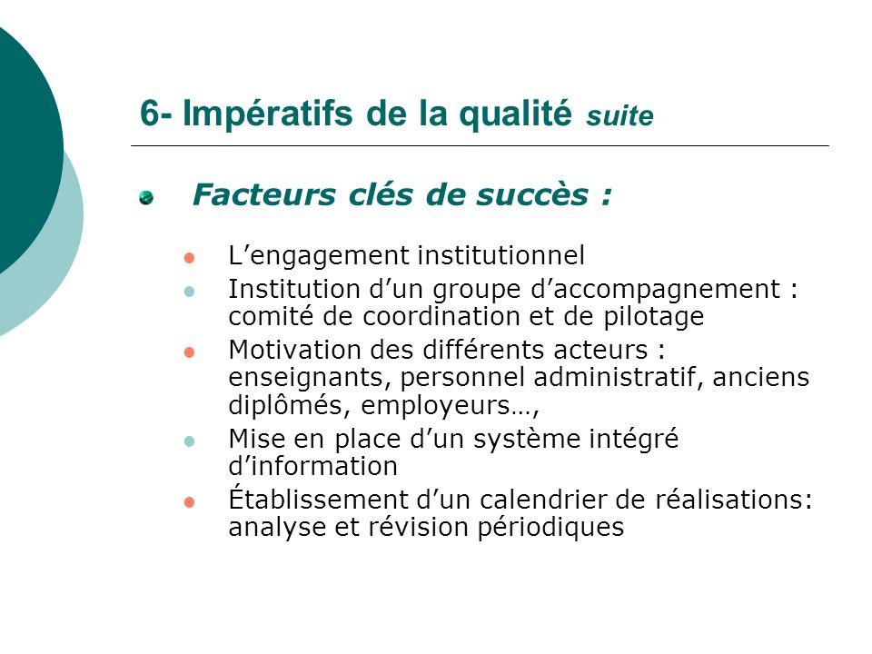 6- Impératifs de la qualité suite Facteurs clés de succès : Lengagement institutionnel Institution dun groupe daccompagnement : comité de coordination