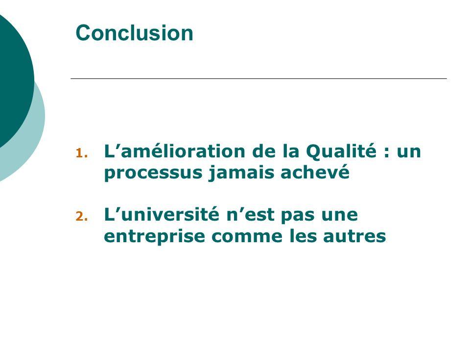 Conclusion 1. Lamélioration de la Qualité : un processus jamais achevé 2. Luniversité nest pas une entreprise comme les autres