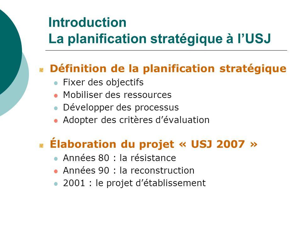 Introduction La planification stratégique à lUSJ Définition de la planification stratégique Fixer des objectifs Mobiliser des ressources Développer de