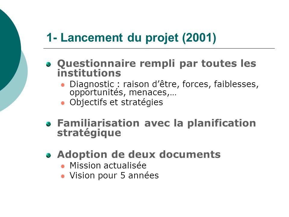1- Lancement du projet (2001) Questionnaire rempli par toutes les institutions Diagnostic : raison dêtre, forces, faiblesses, opportunités, menaces,…