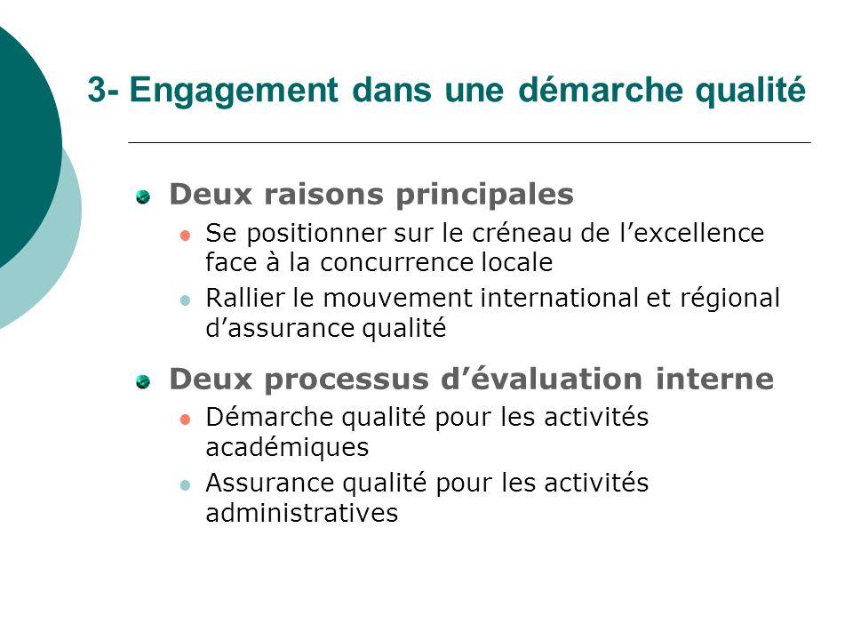3- Engagement dans une démarche qualité Deux raisons principales Se positionner sur le créneau de lexcellence face à la concurrence locale Rallier le