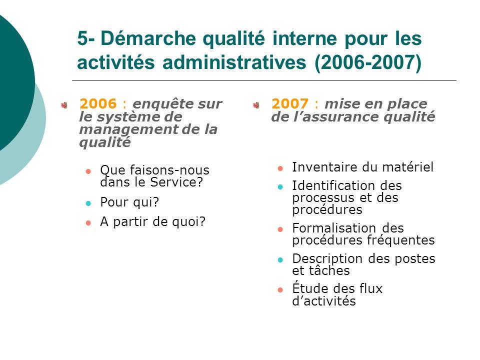 5- Démarche qualité interne pour les activités administratives (2006-2007) 2006 : enquête sur le système de management de la qualité Que faisons-nous