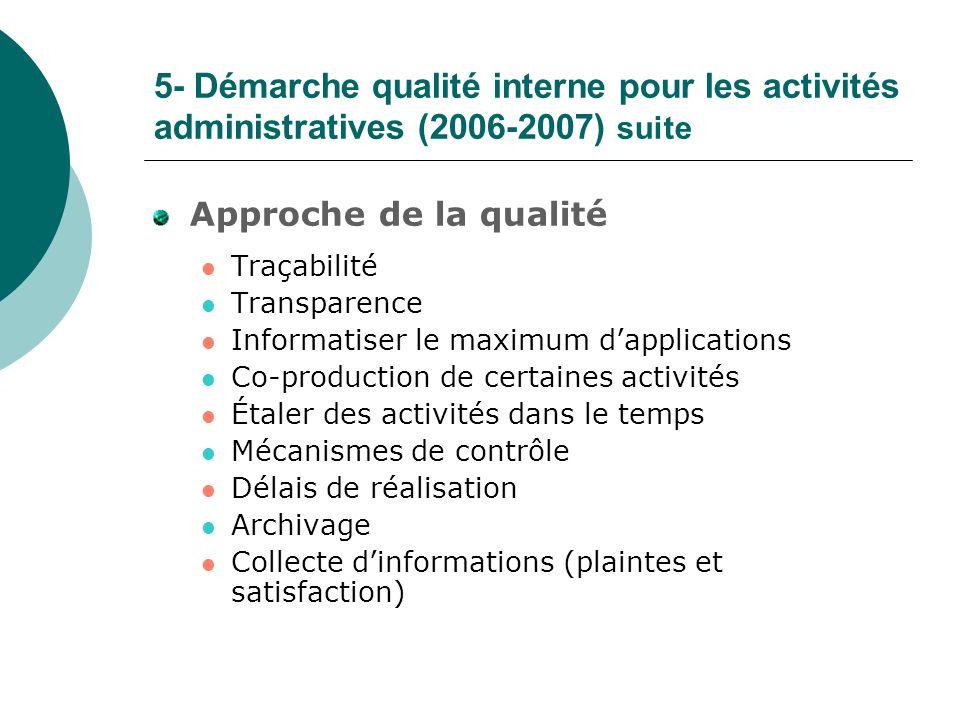 5- Démarche qualité interne pour les activités administratives (2006-2007) suite Approche de la qualité Traçabilité Transparence Informatiser le maxim