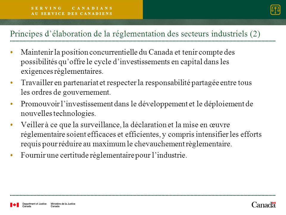 S E R V I N G C A N A D I A N S A U S E R V I C E D E S C A N A D I E N S Principes délaboration de la réglementation des secteurs industriels (2) Maintenir la position concurrentielle du Canada et tenir compte des possibilités quoffre le cycle dinvestissements en capital dans les exigences réglementaires.
