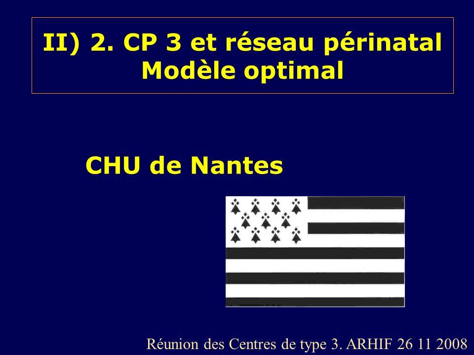 II) 2. CP 3 et réseau périnatal Modèle optimal CHU de Nantes Réunion des Centres de type 3. ARHIF 26 11 2008