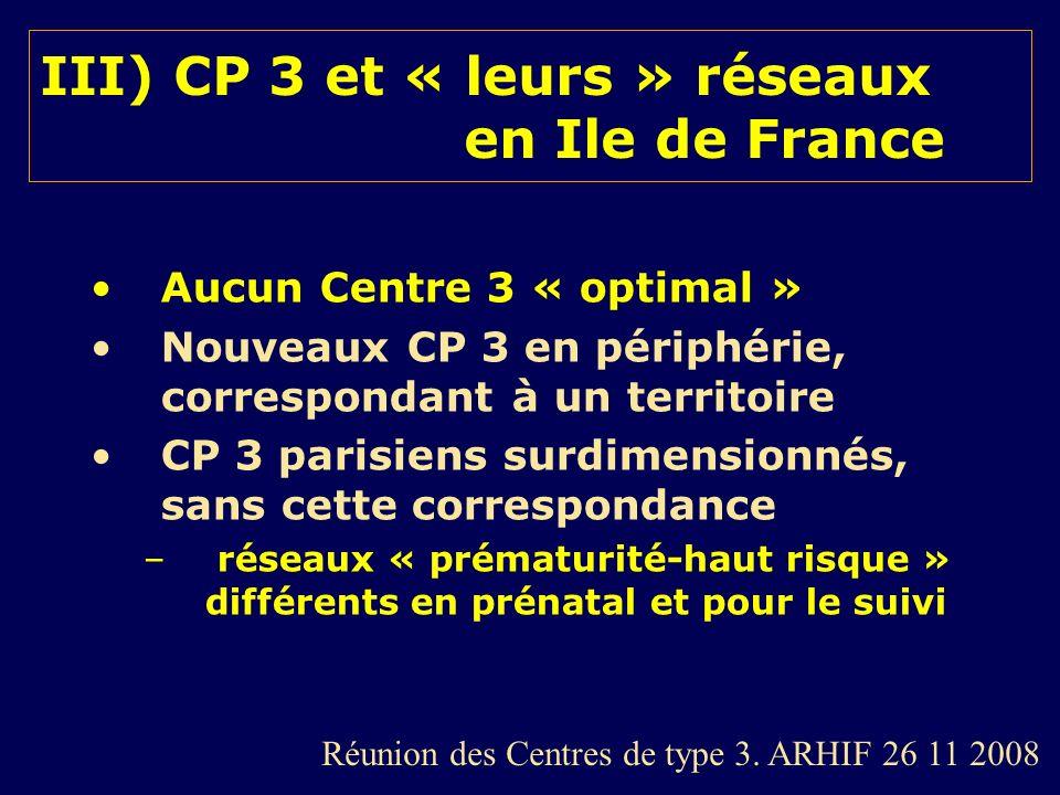 III) CP 3 et « leurs » réseaux en Ile de France Aucun Centre 3 « optimal » Nouveaux CP 3 en périphérie, correspondant à un territoire CP 3 parisiens s