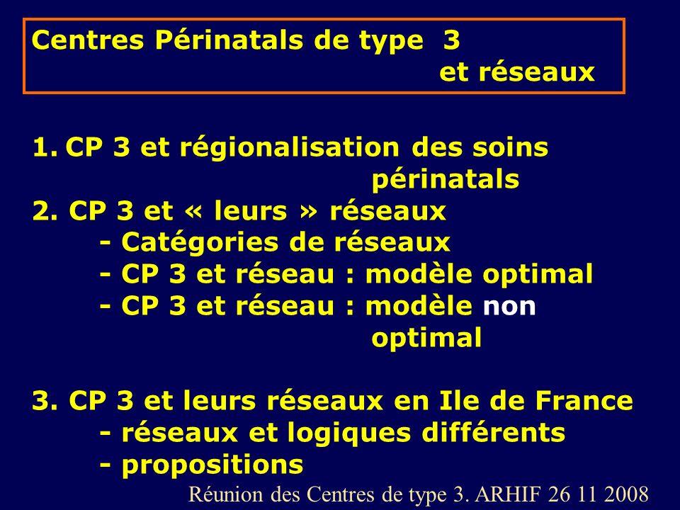 Centres Périnatals de type 3 et réseaux 1.CP 3 et régionalisation des soins périnatals 2. CP 3 et « leurs » réseaux - Catégories de réseaux - CP 3 et