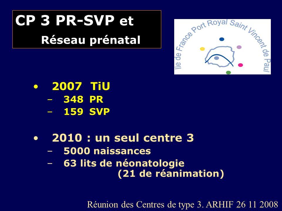 CP 3 PR-SVP et Réseau prénatal 2007 TiU –348 PR –159 SVP 2010 : un seul centre 3 –5000 naissances –63 lits de néonatologie (21 de réanimation) Réunion