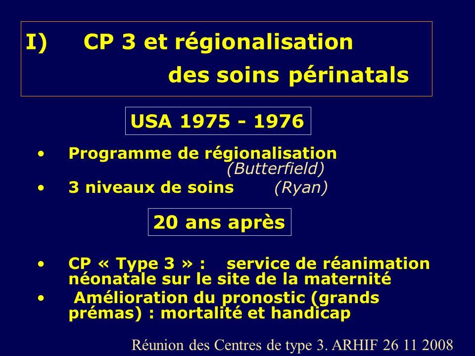 I)CP 3 et régionalisation des soins périnatals Programme de régionalisation (Butterfield) 3 niveaux de soins (Ryan) CP « Type 3 » : service de réanima